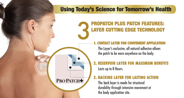 ProPatchPlus Cutting Edge 3-Layer Patch Technology